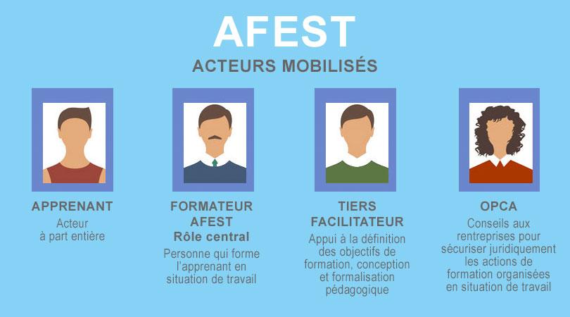 L'AFEST par AC Langues