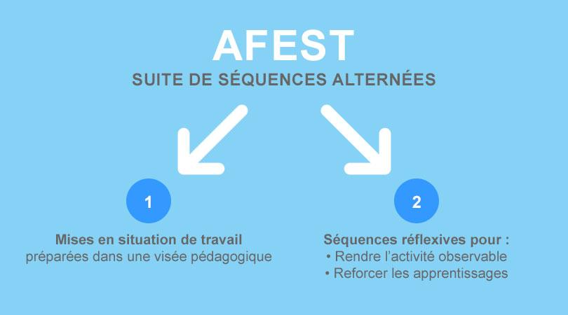 Définition de l'AFEST par AC Langues